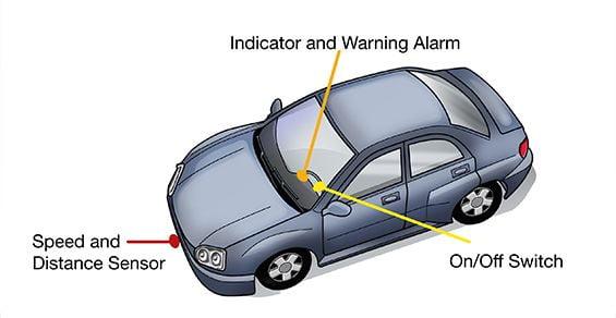 سیستم های ایمنی خودرو